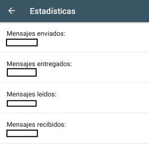Estadisticas WhatsApp Business