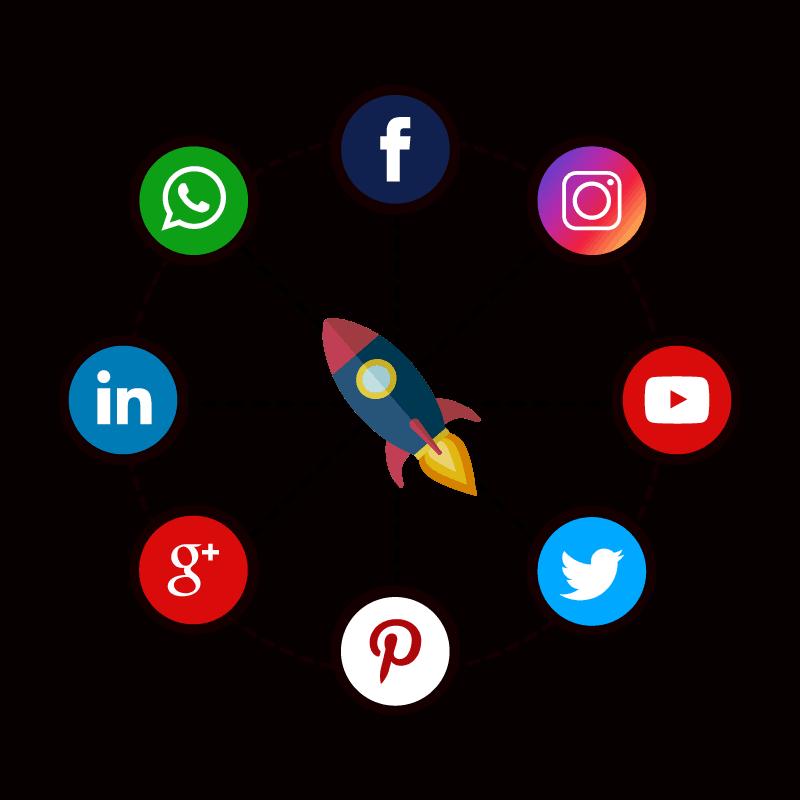 Marketing de Redes Sociales en Galicia